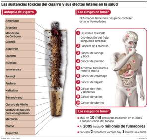 el gobierno invisible y los cigarrillos electronicos
