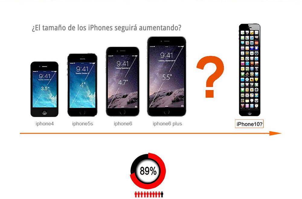 tamano-iphones-1