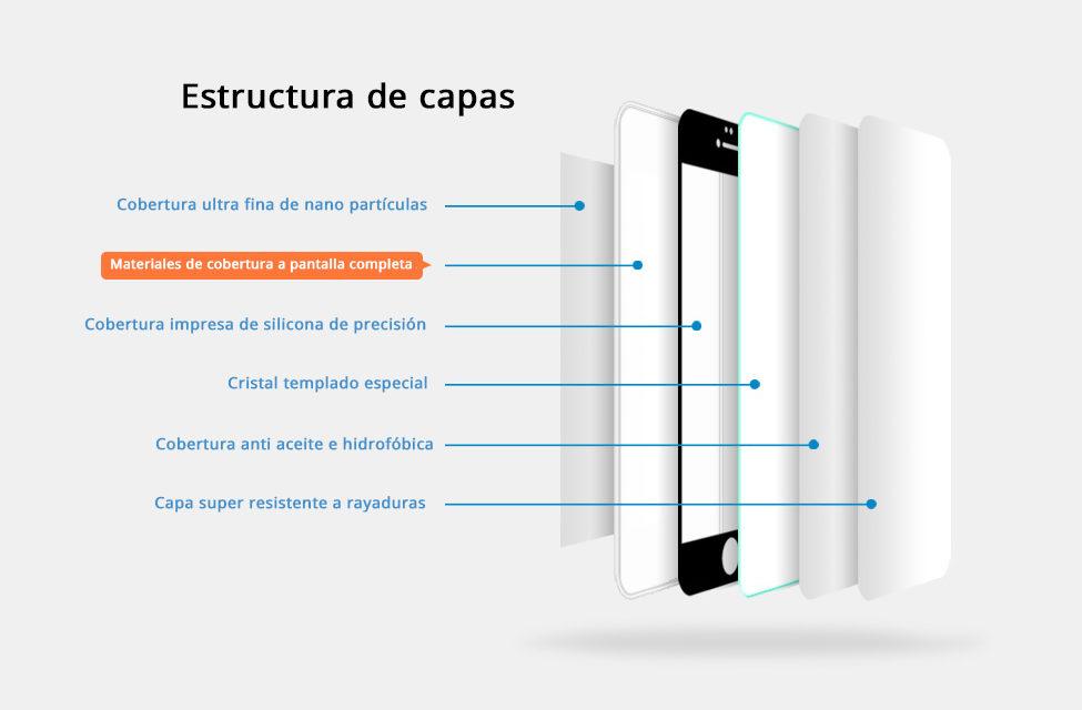 Comprar protector de pantalla Iphone 6